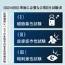 【松風】ギプスグルー■日本製■超速乾・超上級者向け 10ml 3