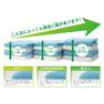 業務用ガス衣類乾燥機 RDTC-53S(ネジ接続タイプ)(LPG) 9
